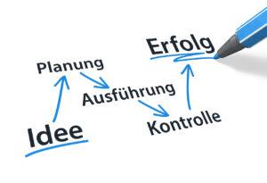 Referenzen: Idee, Planung, Ausführung, Kontrolle, Erfolg