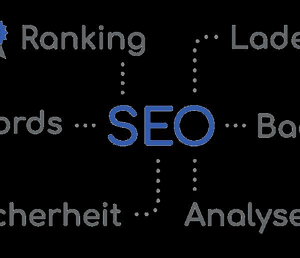 SEO: Keywords, Ranking, Ladezeit, Backlinks, Analyse, Sicherheit